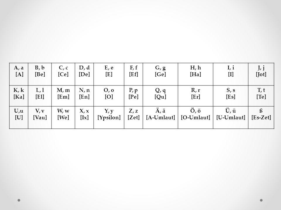 A, a [A] B, b. [Be] C, c. [Ce] D, d. [De] E, e. [E] F, f. [Ef] G, g. [Ge] H, h. [Ha] I, i.